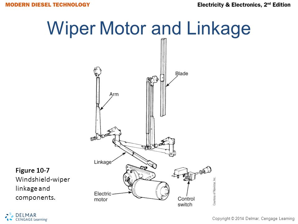 Copyright © 2014 Delmar, Cengage Learning Wiper Motor and Linkage Figure 10-7 Windshield-wiper linkage and components.