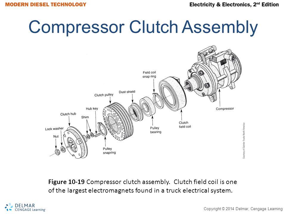 Copyright © 2014 Delmar, Cengage Learning Compressor Clutch Assembly Figure 10-19 Compressor clutch assembly.