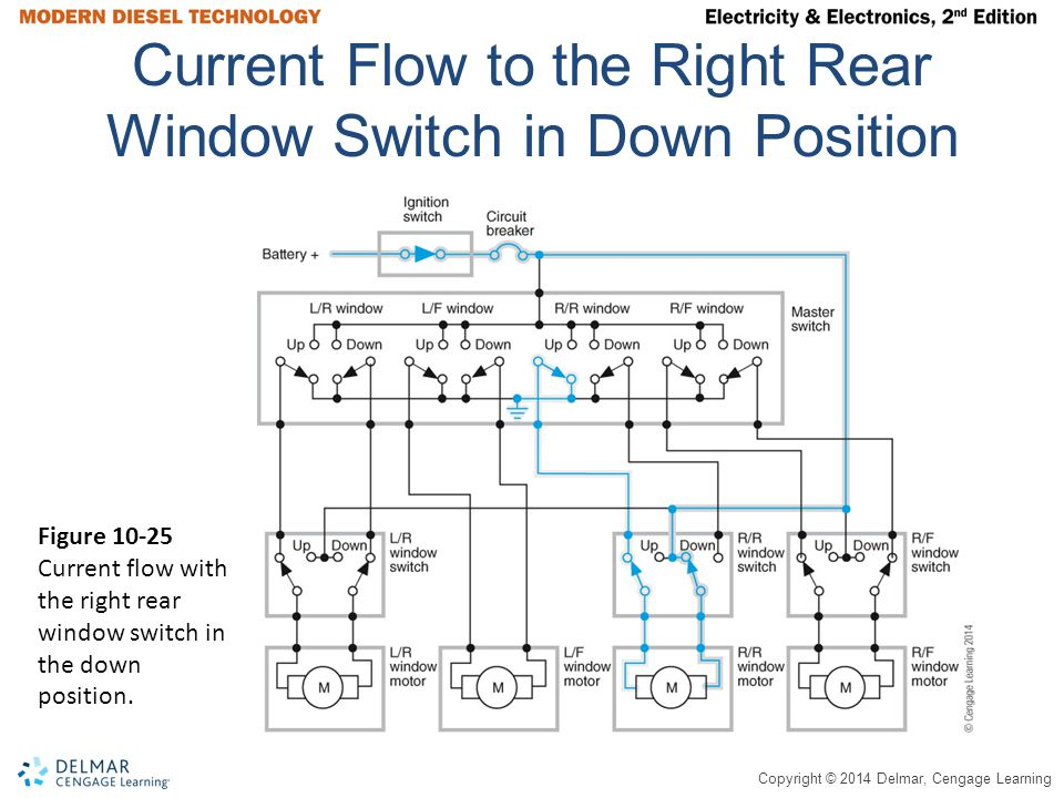 Copyright © 2014 Delmar, Cengage Learning Current Flow to the Right Rear Window Switch in Down Position Figure 10-25 Current flow with the right rear window switch in the down position.