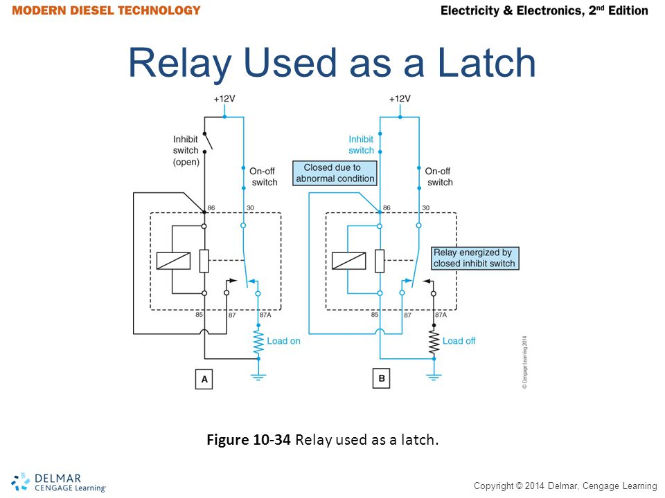 Copyright © 2014 Delmar, Cengage Learning Relay Used as a Latch Figure 10-34 Relay used as a latch.