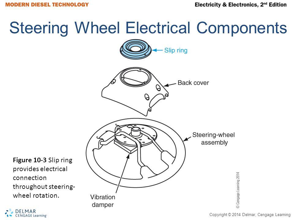 Copyright © 2014 Delmar, Cengage Learning Exhaust Brake Figure 10-30 Exhaust brake.