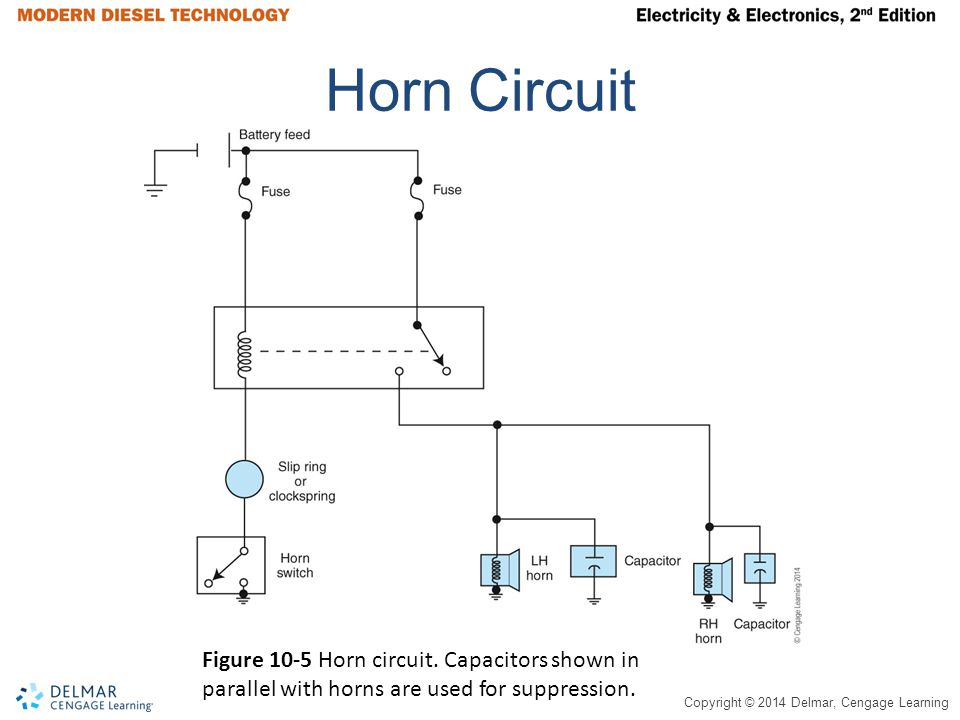 Copyright © 2014 Delmar, Cengage Learning Horn Circuit Figure 10-5 Horn circuit.