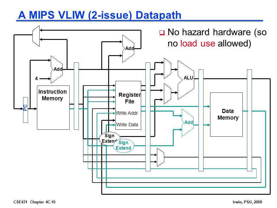 CSE431 Chapter 4C.10Irwin, PSU, 2008 A MIPS VLIW (2-issue) Datapath Instruction Memory Add PC 4 Write Data Write Addr Register File ALU Add Data Memor