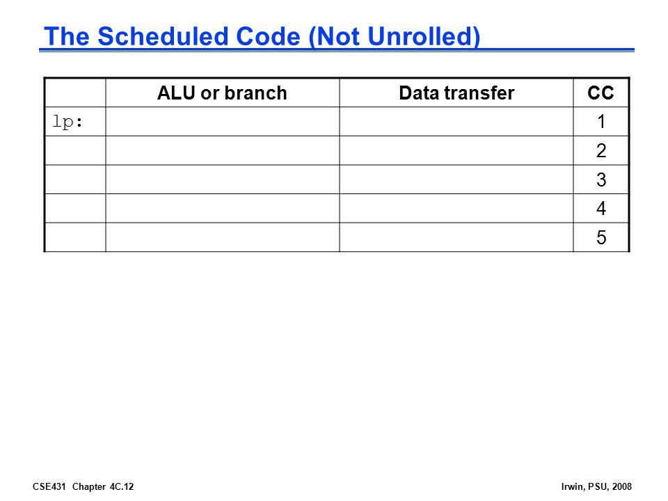 CSE431 Chapter 4C.12Irwin, PSU, 2008 The Scheduled Code (Not Unrolled) ALU or branchData transferCC lp: 1 2 3 4 5