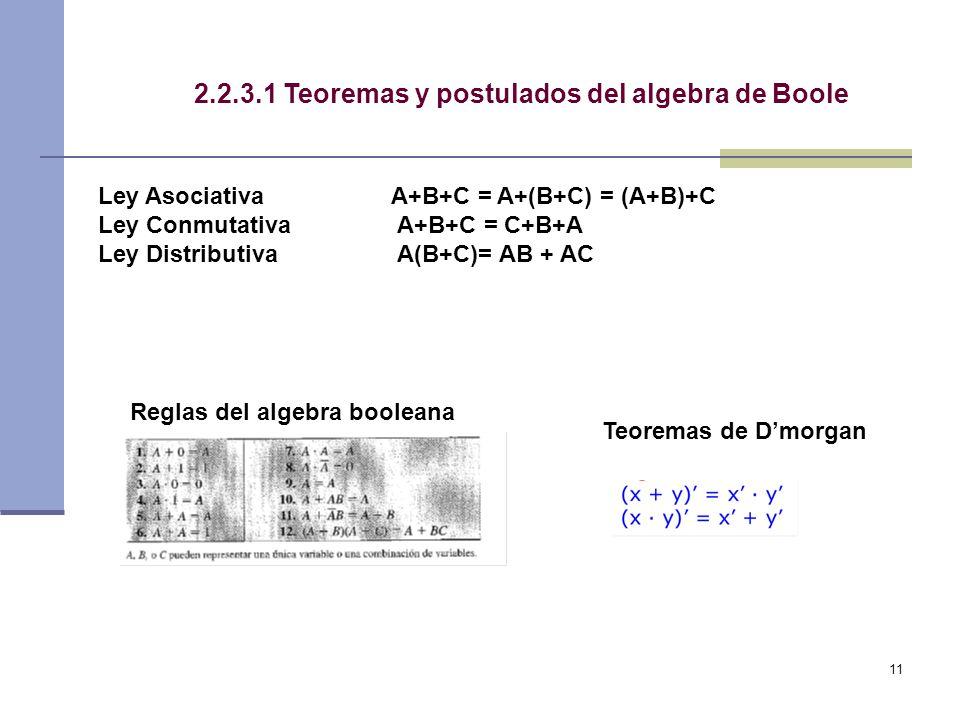 11 2.2.3.1 Teoremas y postulados del algebra de Boole Ley Asociativa A+B+C = A+(B+C) = (A+B)+C Ley Conmutativa A+B+C = C+B+A Ley Distributiva A(B+C)= AB + AC Reglas del algebra booleana Teoremas de D'morgan