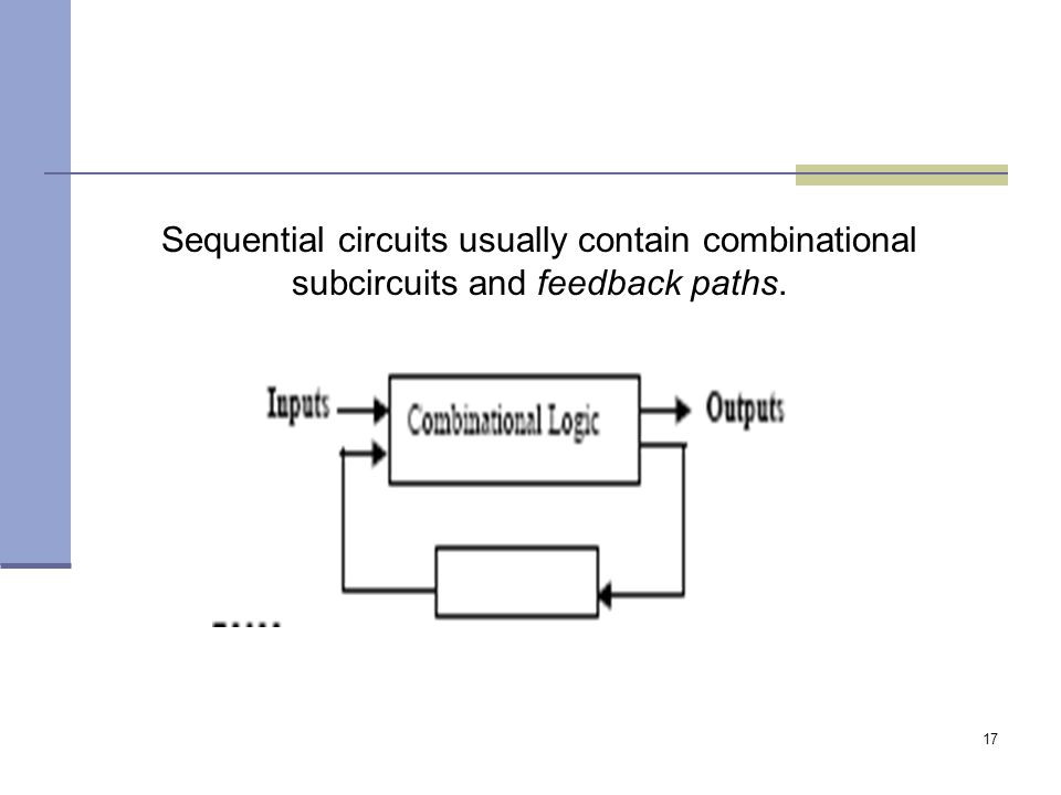 17 Sequential circuits usually contain combinational subcircuits and feedback paths.