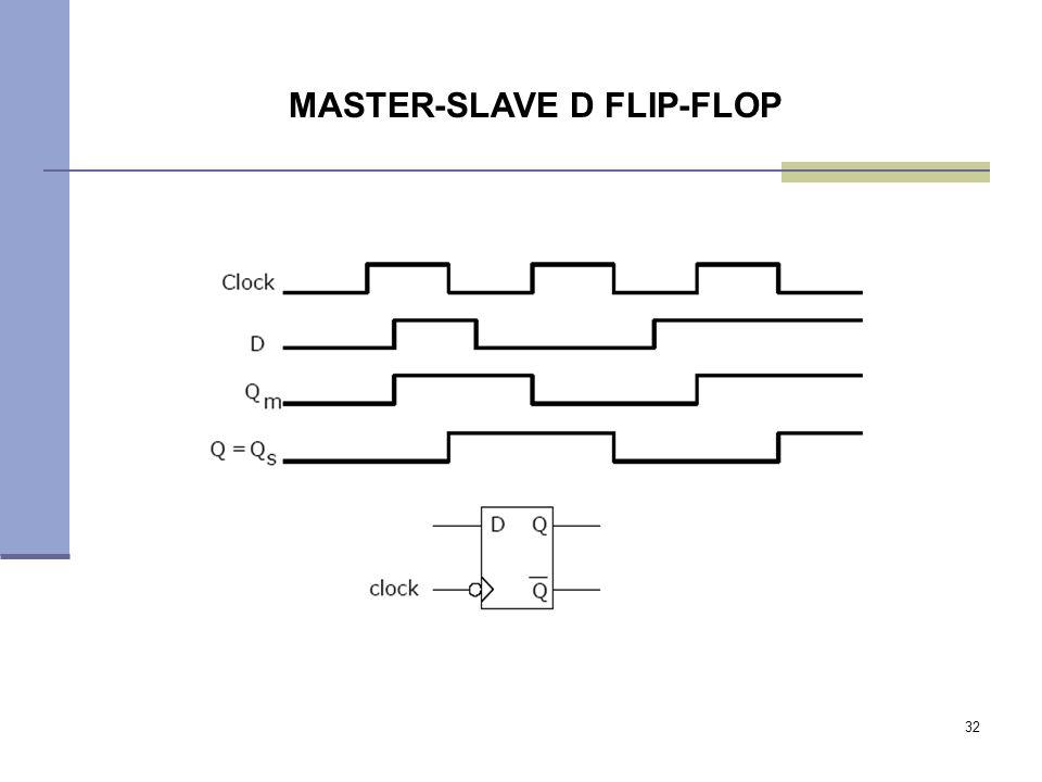 32 MASTER-SLAVE D FLIP-FLOP