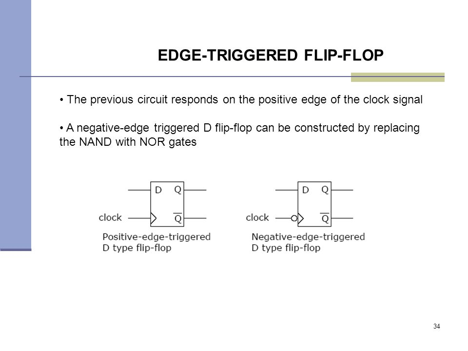 34 The previous circuit responds on the positive edge of the clock signal A negative-edge triggered D flip-flop can be constructed by replacing the NAND with NOR gates EDGE-TRIGGERED FLIP-FLOP