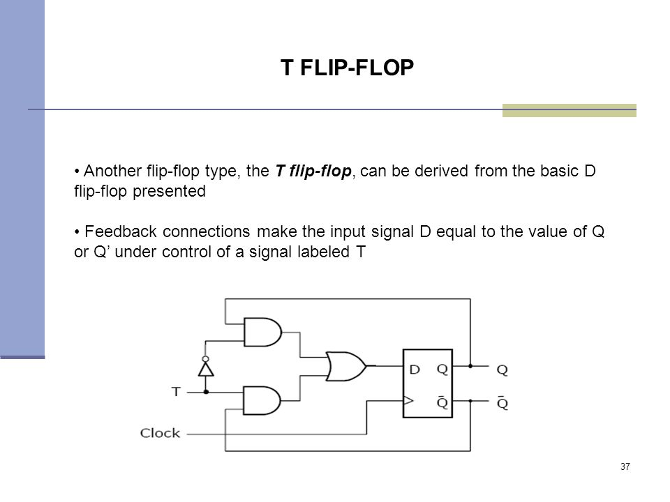 37 Another flip-flop type, the T flip-flop, can be derived from the basic D flip-flop presented Feedback connections make the input signal D equal to the value of Q or Q' under control of a signal labeled T T FLIP-FLOP