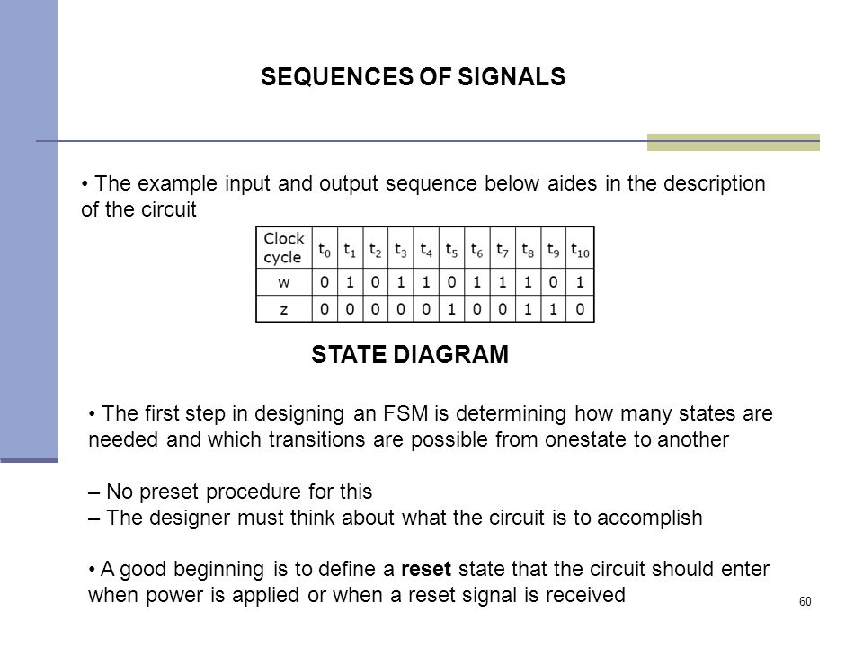 60 The example input and output sequence below aides in the description of the circuit SEQUENCES OF SIGNALS The first step in designing an FSM is determining how many states are needed and which transitions are possible from onestate to another – No preset procedure for this – The designer must think about what the circuit is to accomplish A good beginning is to define a reset state that the circuit should enter when power is applied or when a reset signal is received STATE DIAGRAM