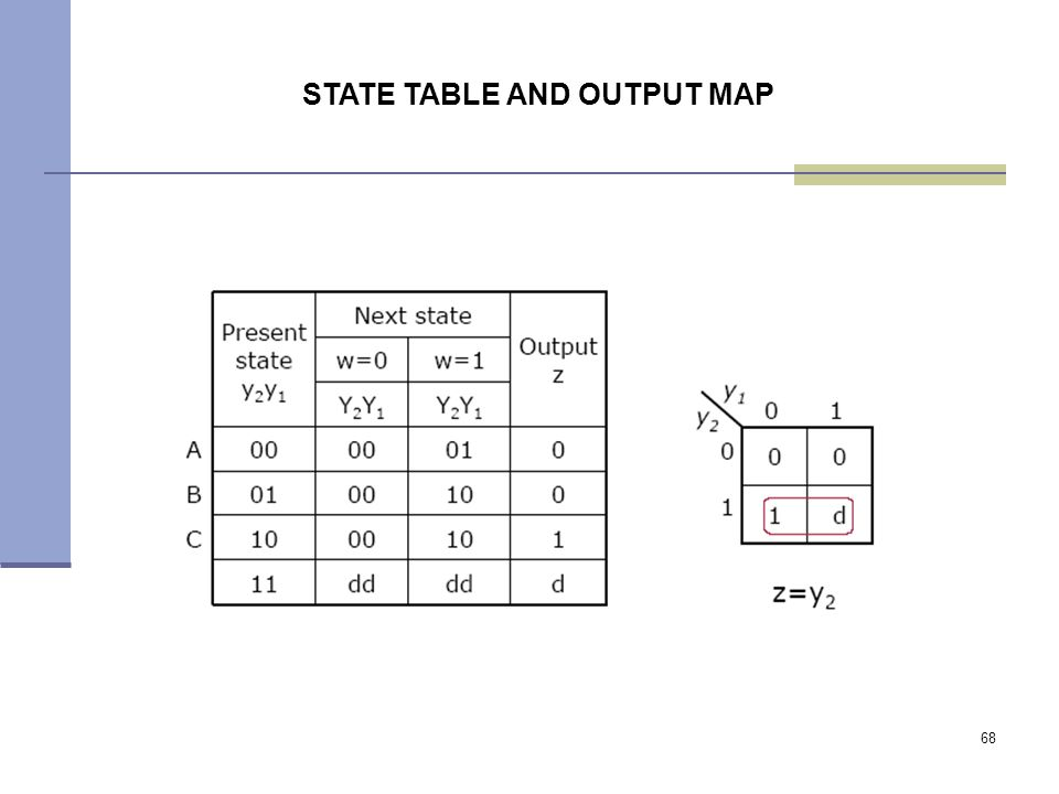 68 STATE TABLE AND OUTPUT MAP