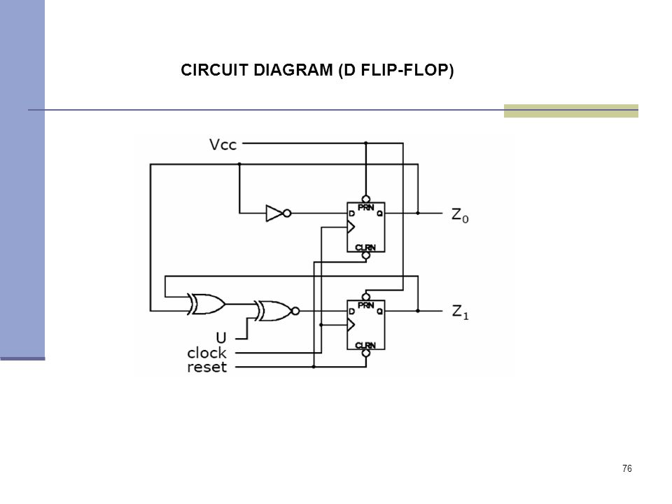 76 CIRCUIT DIAGRAM (D FLIP-FLOP)