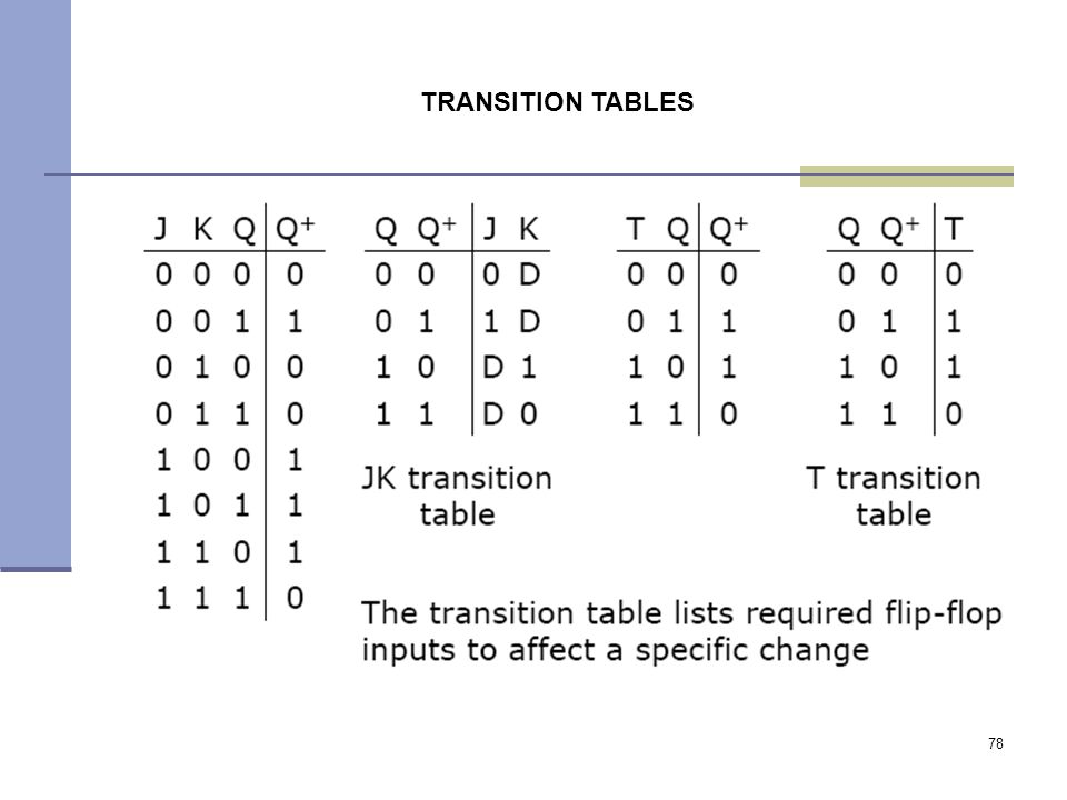 78 TRANSITION TABLES