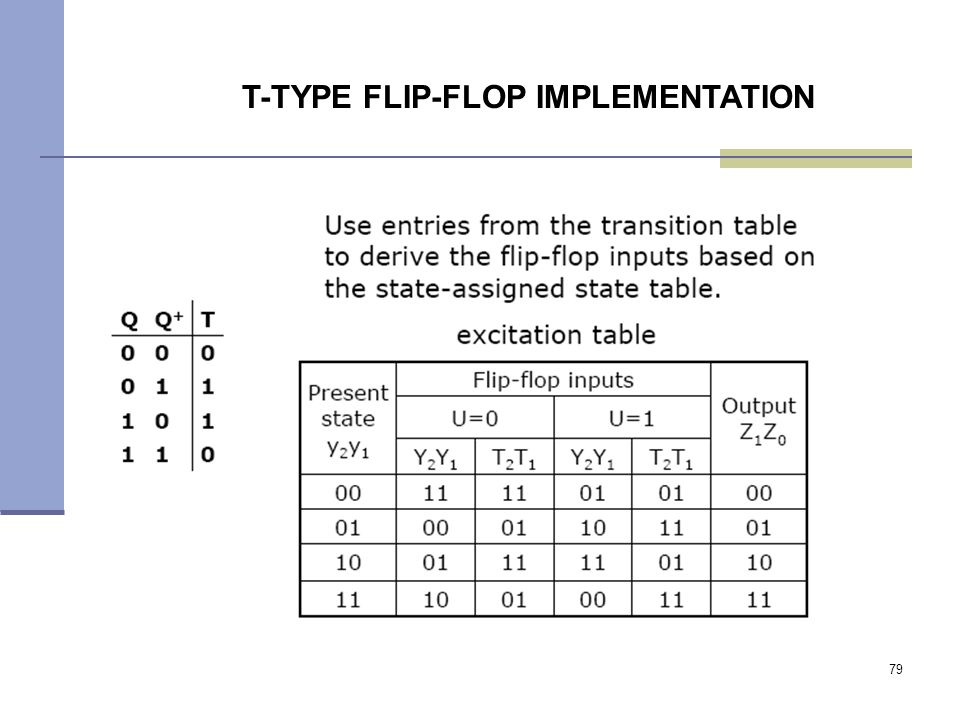 79 T-TYPE FLIP-FLOP IMPLEMENTATION