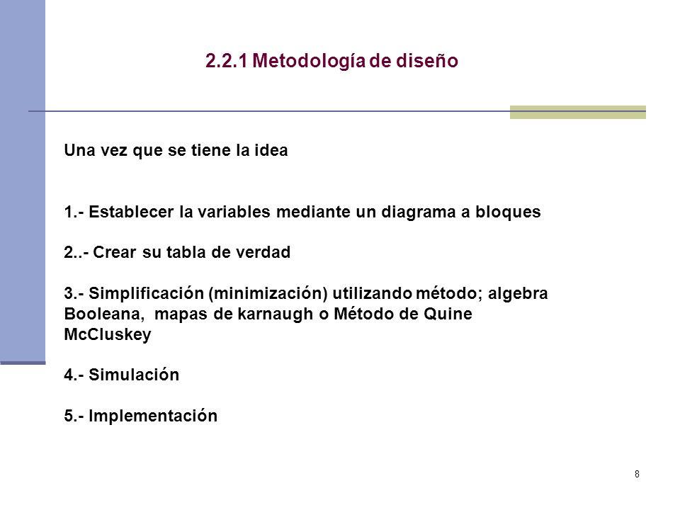 8 2.2.1 Metodología de diseño Una vez que se tiene la idea 1.- Establecer la variables mediante un diagrama a bloques 2..- Crear su tabla de verdad 3.- Simplificación (minimización) utilizando método; algebra Booleana, mapas de karnaugh o Método de Quine McCluskey 4.- Simulación 5.- Implementación