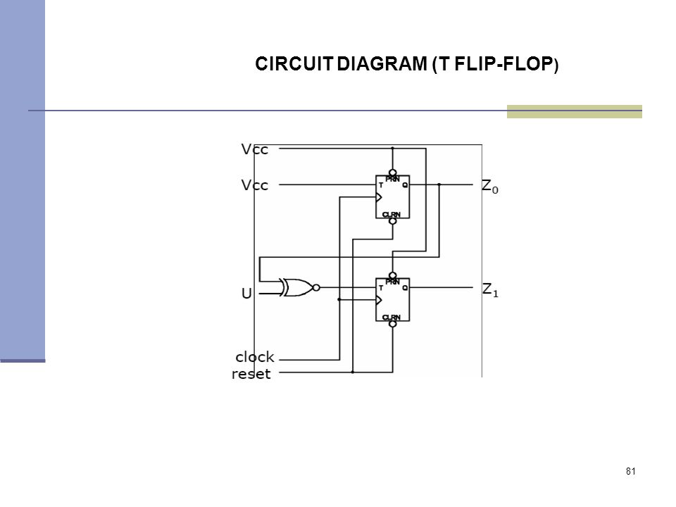 81 CIRCUIT DIAGRAM (T FLIP-FLOP )
