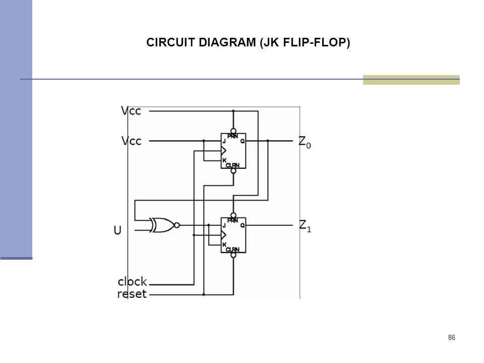86 CIRCUIT DIAGRAM (JK FLIP-FLOP)
