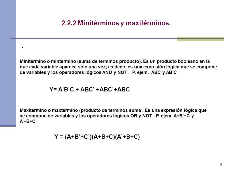 9 2.2.2 Minitérminos y maxitérminos.. Y= A'B'C + ABC' +ABC'+ABC Y = (A+B'+C')(A+B+C)(A'+B+C)