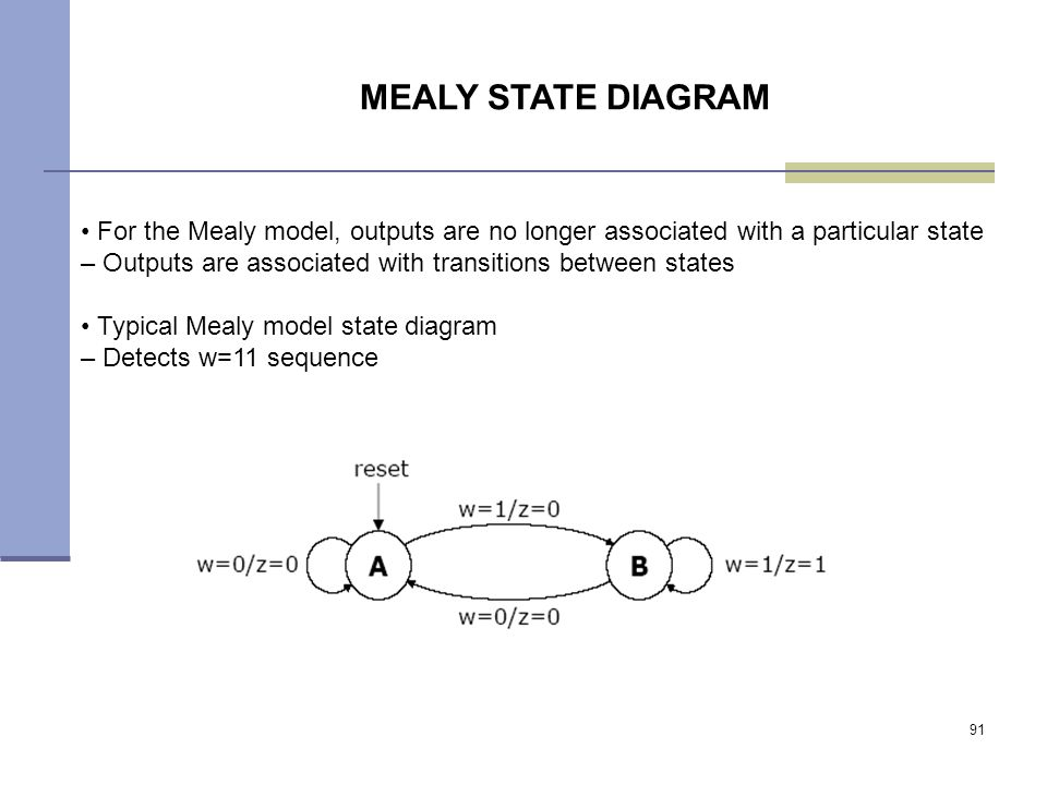 91 For the Mealy model, outputs are no longer associated with a particular state – Outputs are associated with transitions between states Typical Mealy model state diagram – Detects w=11 sequence MEALY STATE DIAGRAM