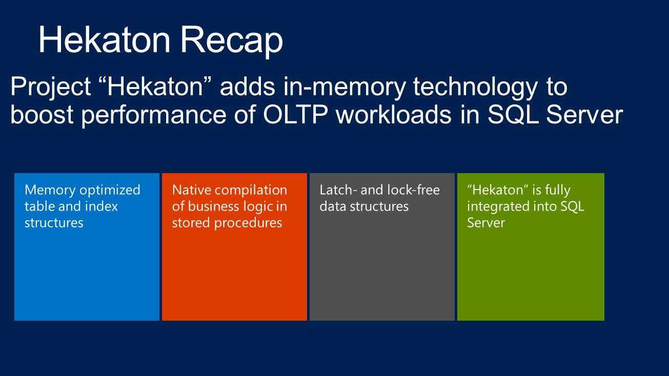 Project Hekaton adds in-memory technology to boost performance of OLTP workloads in SQL Server