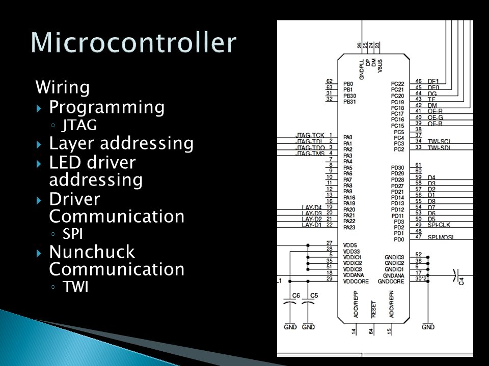 Wiring  Programming ◦ JTAG  Layer addressing  LED driver addressing  Driver Communication ◦ SPI  Nunchuck Communication ◦ TWI