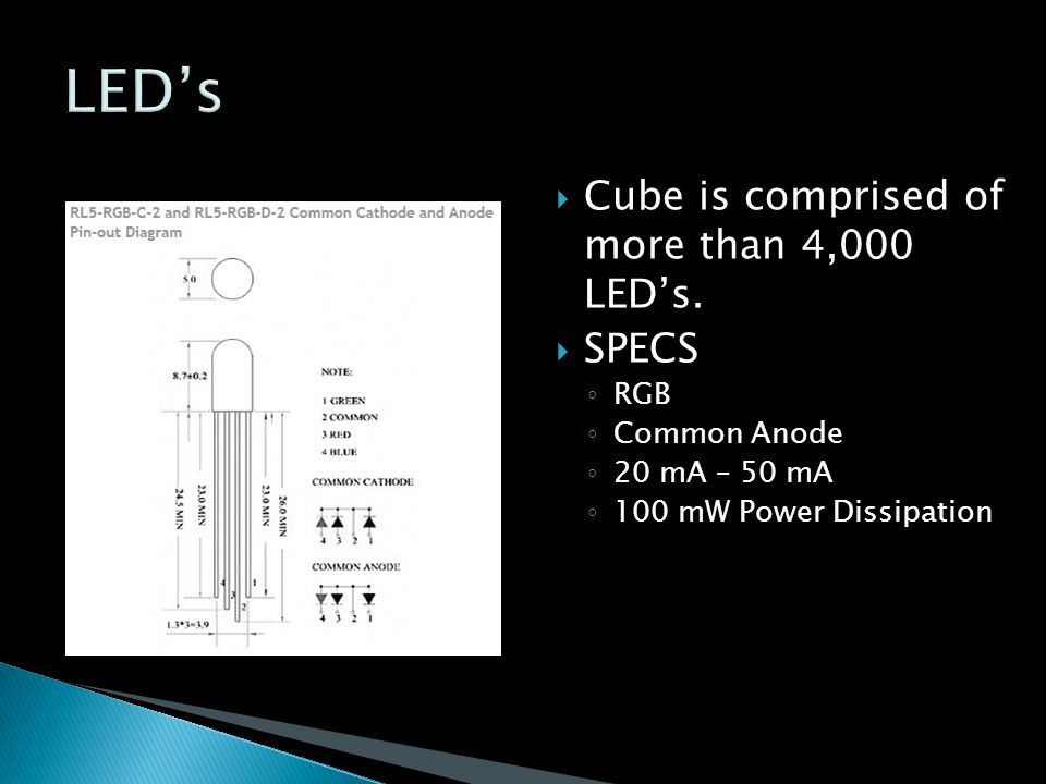  Cube is comprised of more than 4,000 LED's.