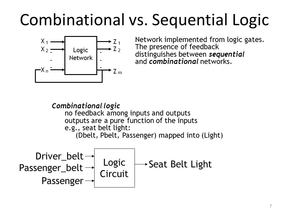 Reinventing the SR Latch http://en.wikipedia.org/wiki/File:R-S_mk2.gif SR for Set Reset Cross-coupled NOR/NAND SRQ Next 00 01 10 11