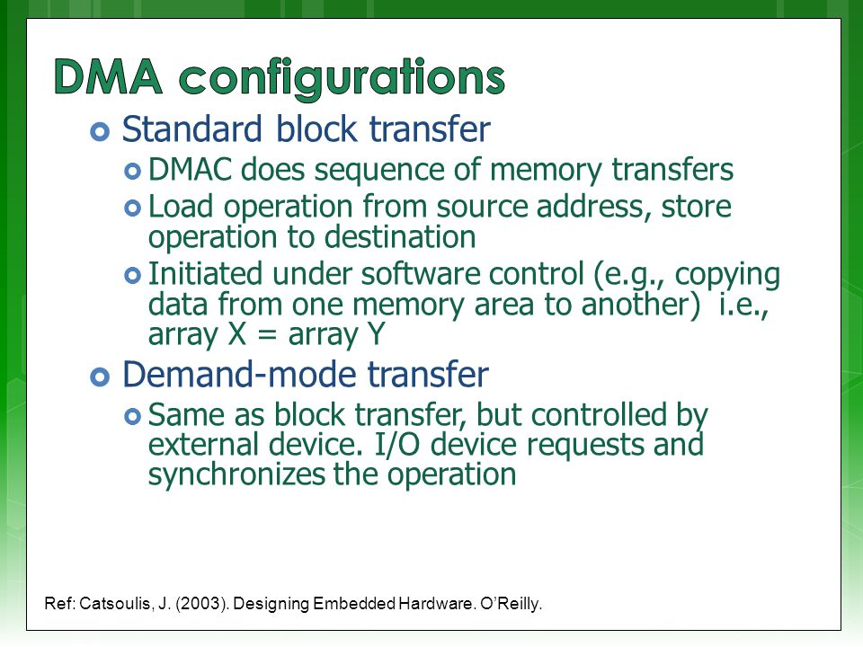  Standard block transfer  DMAC does sequence of memory transfers  Load operation from source address, store operation to destination  Initiated under software control (e.g., copying data from one memory area to another) i.e., array X = array Y  Demand-mode transfer  Same as block transfer, but controlled by external device.
