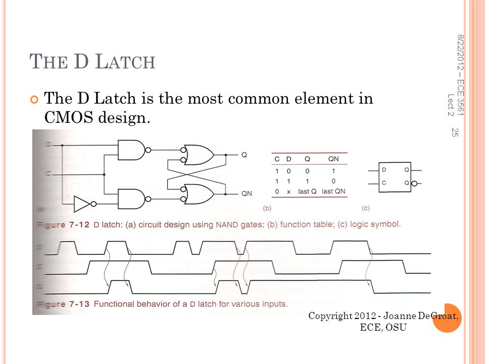 8/22/2012 – ECE 3561 Lect 2 25 T HE D L ATCH The D Latch is the most common element in CMOS design. Copyright 2012 - Joanne DeGroat, ECE, OSU
