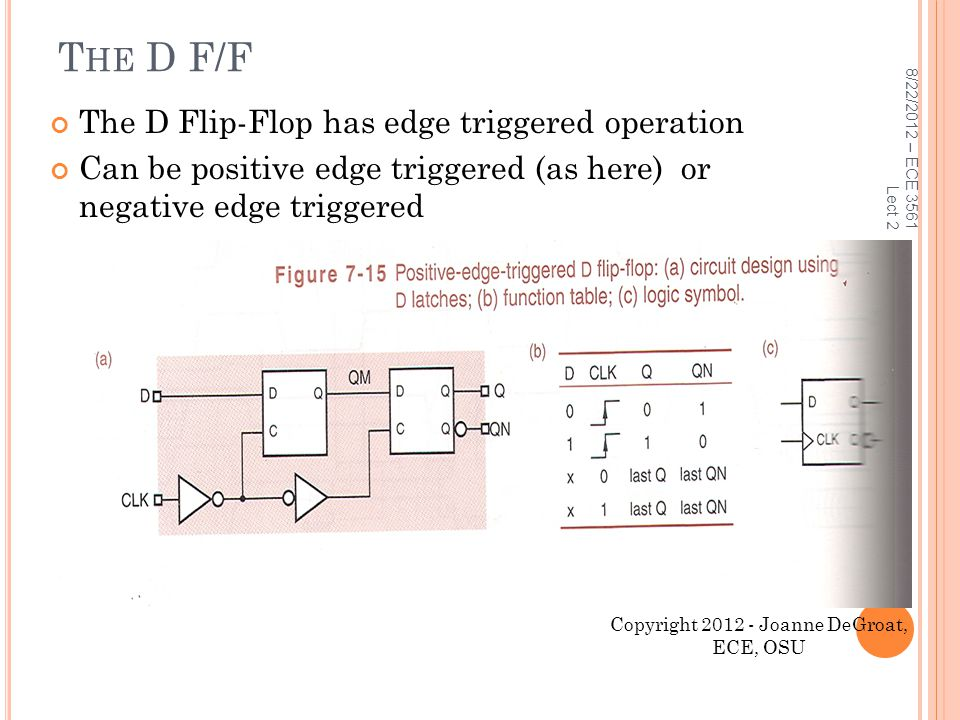 8/22/2012 – ECE 3561 Lect 2 27 T HE D F/F The D Flip-Flop has edge triggered operation Can be positive edge triggered (as here) or negative edge trigg