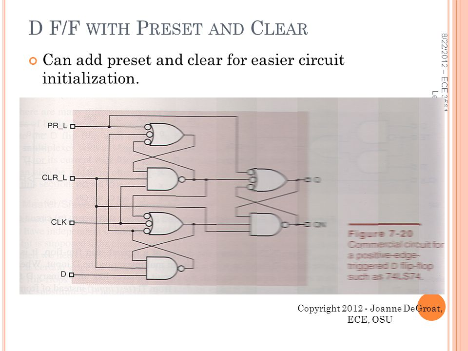8/22/2012 – ECE 3561 Lect 2 30 D F/F WITH P RESET AND C LEAR Can add preset and clear for easier circuit initialization. Copyright 2012 - Joanne DeGro