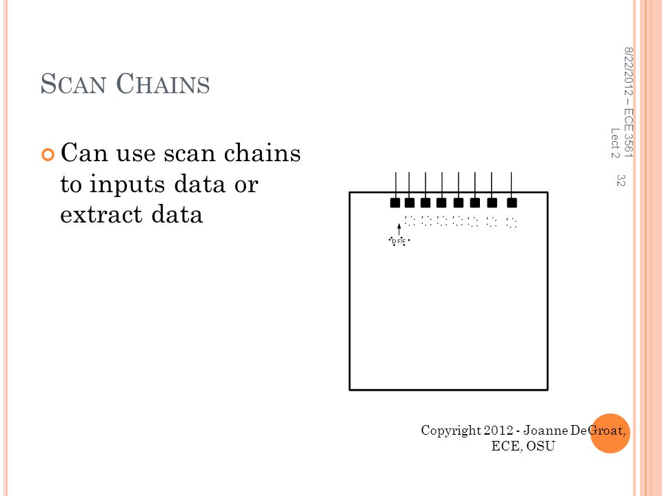 8/22/2012 – ECE 3561 Lect 2 32 S CAN C HAINS Can use scan chains to inputs data or extract data Copyright 2012 - Joanne DeGroat, ECE, OSU