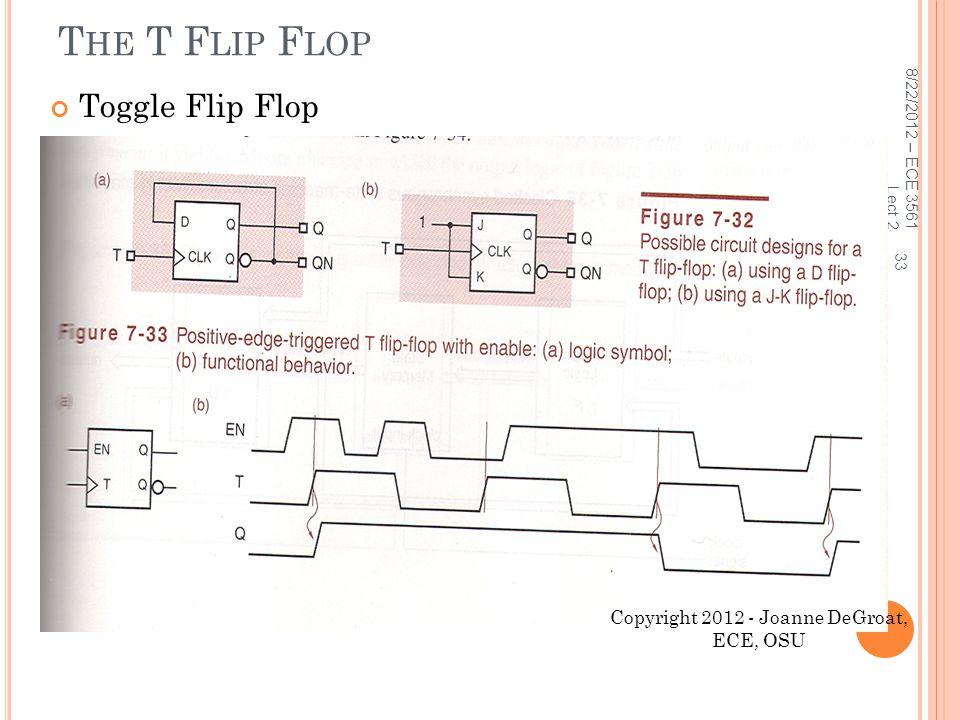 8/22/2012 – ECE 3561 Lect 2 33 T HE T F LIP F LOP Toggle Flip Flop Copyright 2012 - Joanne DeGroat, ECE, OSU