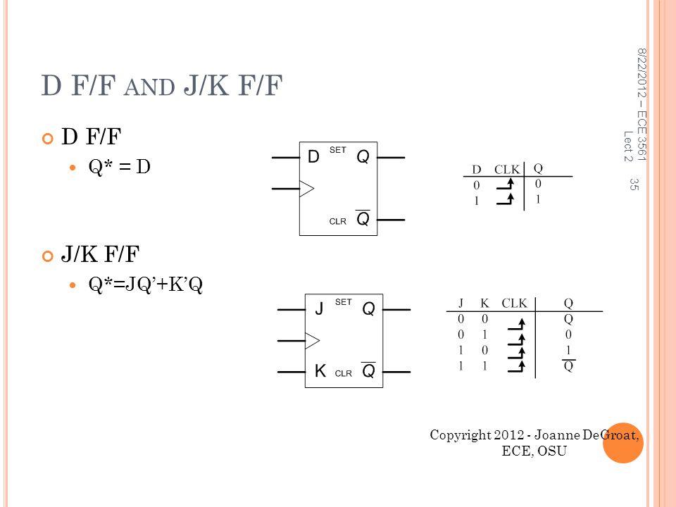 8/22/2012 – ECE 3561 Lect 2 35 D F/F AND J/K F/F D F/F Q* = D J/K F/F Q*=JQ'+K'Q Copyright 2012 - Joanne DeGroat, ECE, OSU
