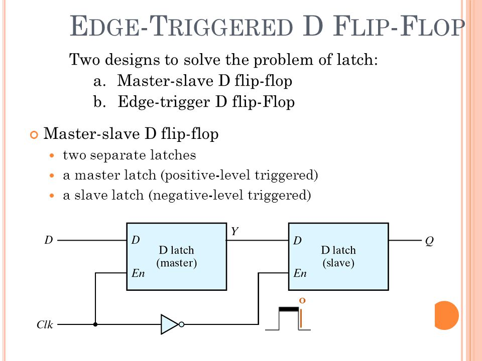 E DGE -T RIGGERED D F LIP -F LOP Master-slave D flip-flop two separate latches a master latch (positive-level triggered) a slave latch (negative-level