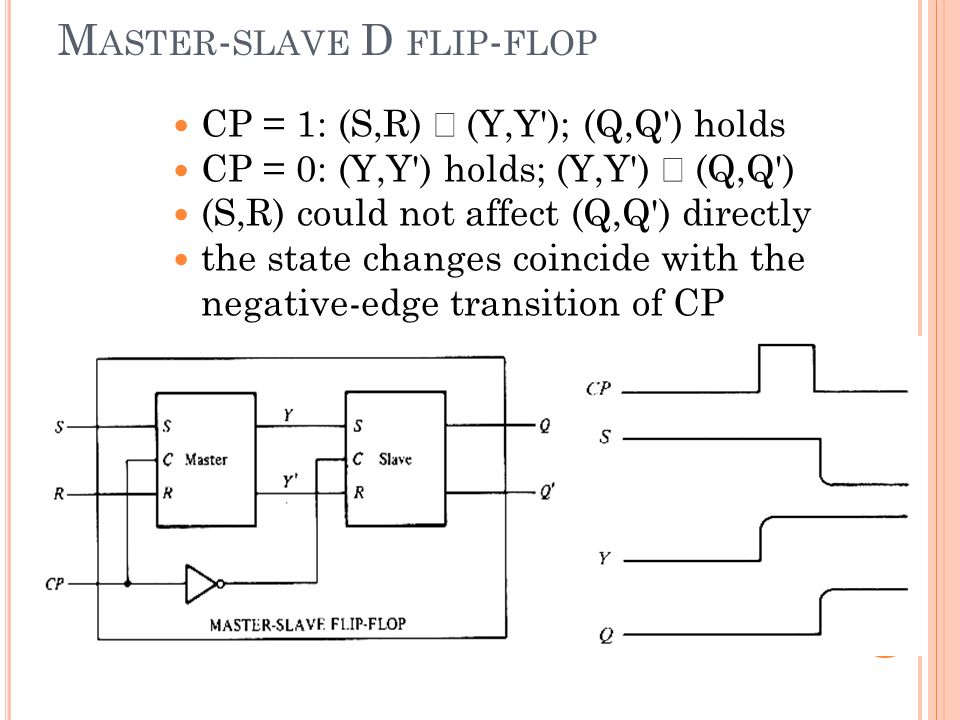CP = 1: (S,R)  (Y,Y'); (Q,Q') holds CP = 0: (Y,Y') holds; (Y,Y')  (Q,Q') (S,R) could not affect (Q,Q') directly the state changes coincide with the