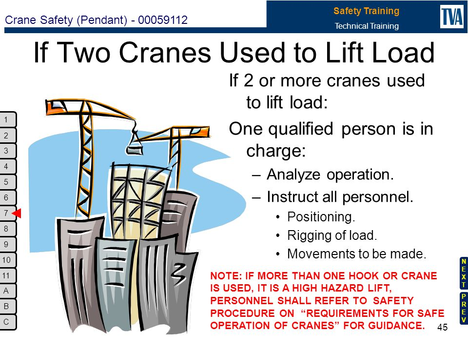 1 2 3 4 5 6 7 8 9 10 Crane Safety (Pendant) - 00059112 Safety Training Technical Training NEXTNEXT PREVPREV A B C 11 44 If load being handled is close