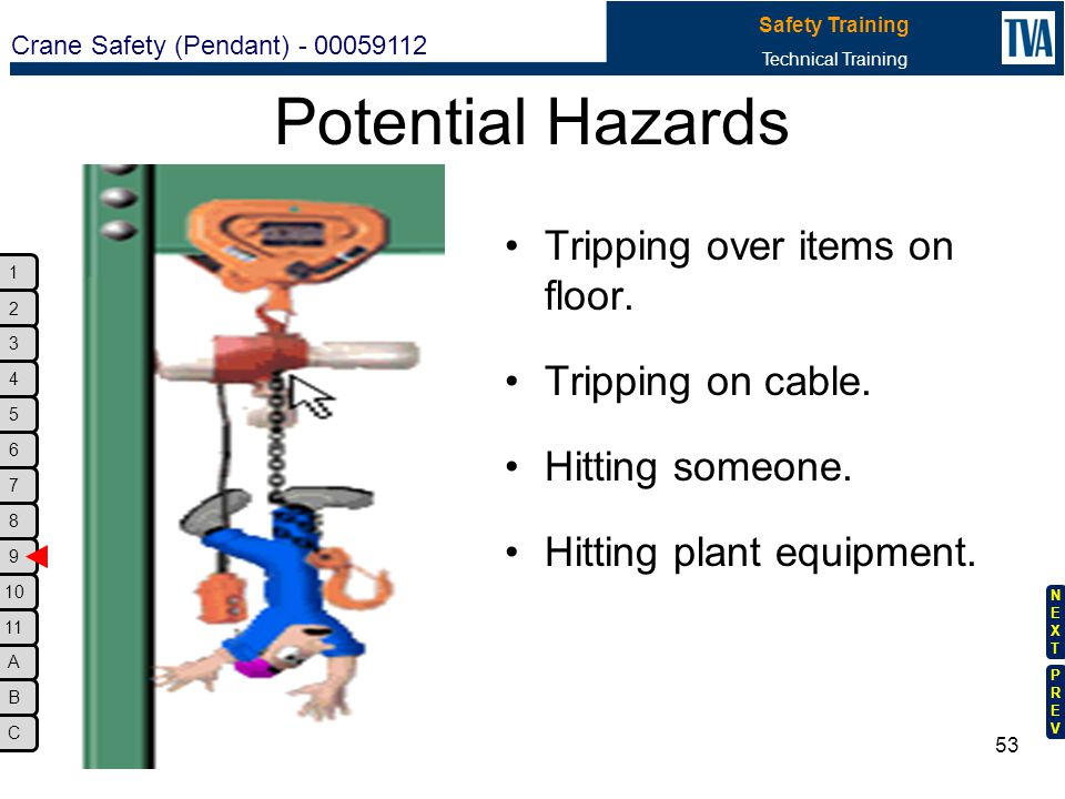 1 2 3 4 5 6 7 8 9 10 Crane Safety (Pendant) - 00059112 Safety Training Technical Training NEXTNEXT PREVPREV A B C 11 52 Do NOT operate if physically o