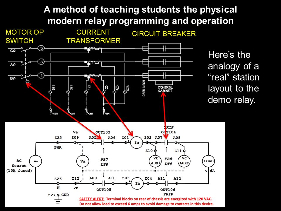 A method of teaching students the physical modern relay programming and operation MOTOR OP SWITCH CURRENT TRANSFORMER CIRCUIT BREAKER Here's the analogy of a real station layout to the demo relay.