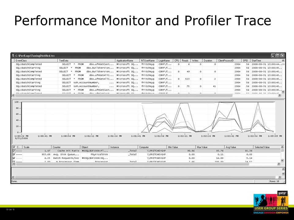 Slide 19 Performance Monitor and Profiler Trace