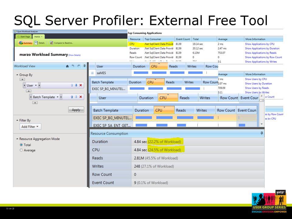 Slide 25 SQL Server Profiler: External Free Tool QURE Workload Analyzer