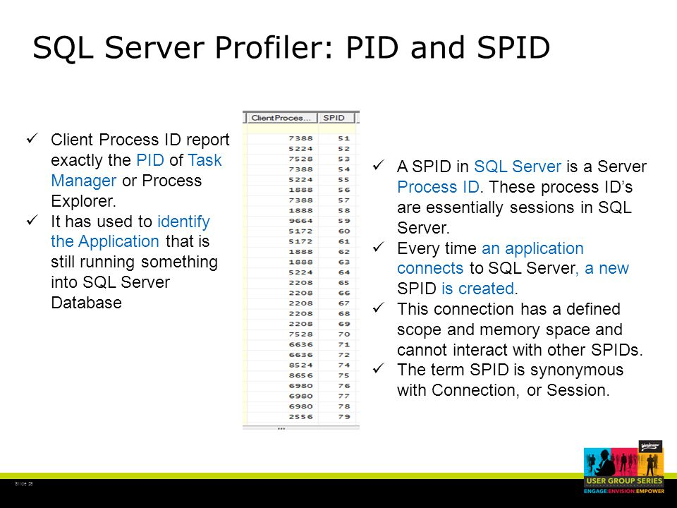 Slide 26 SQL Server Profiler: PID and SPID Client Process ID report exactly the PID of Task Manager or Process Explorer.