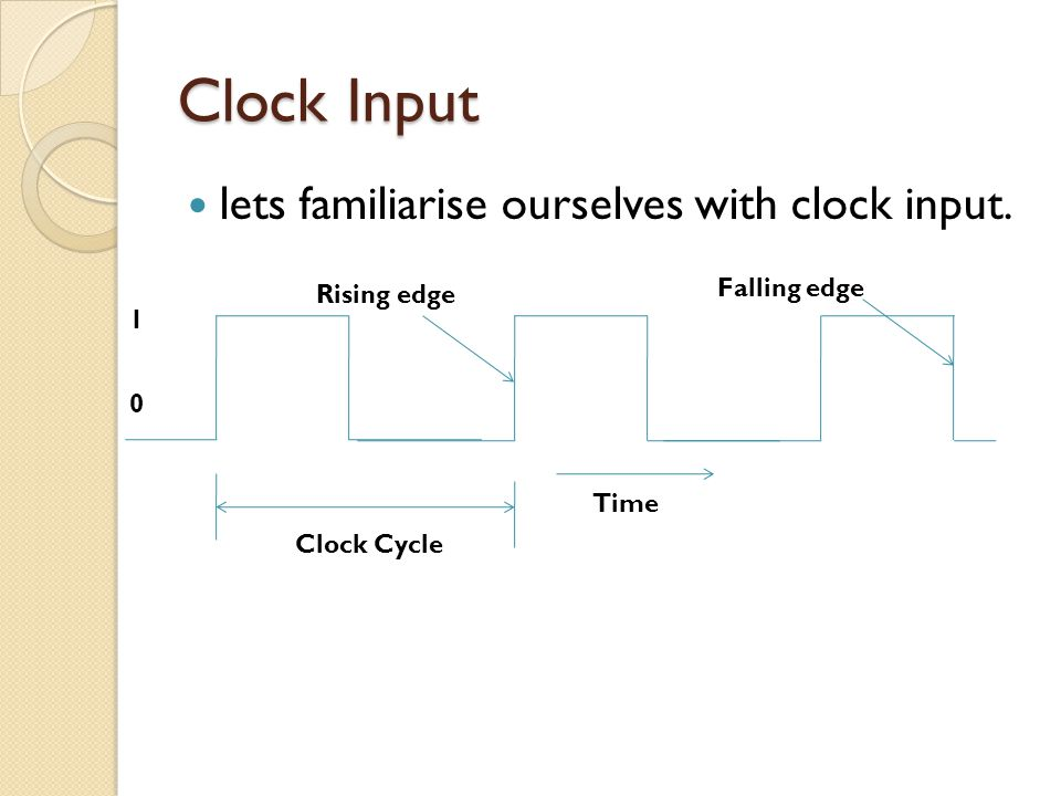 Clock Input lets familiarise ourselves with clock input.