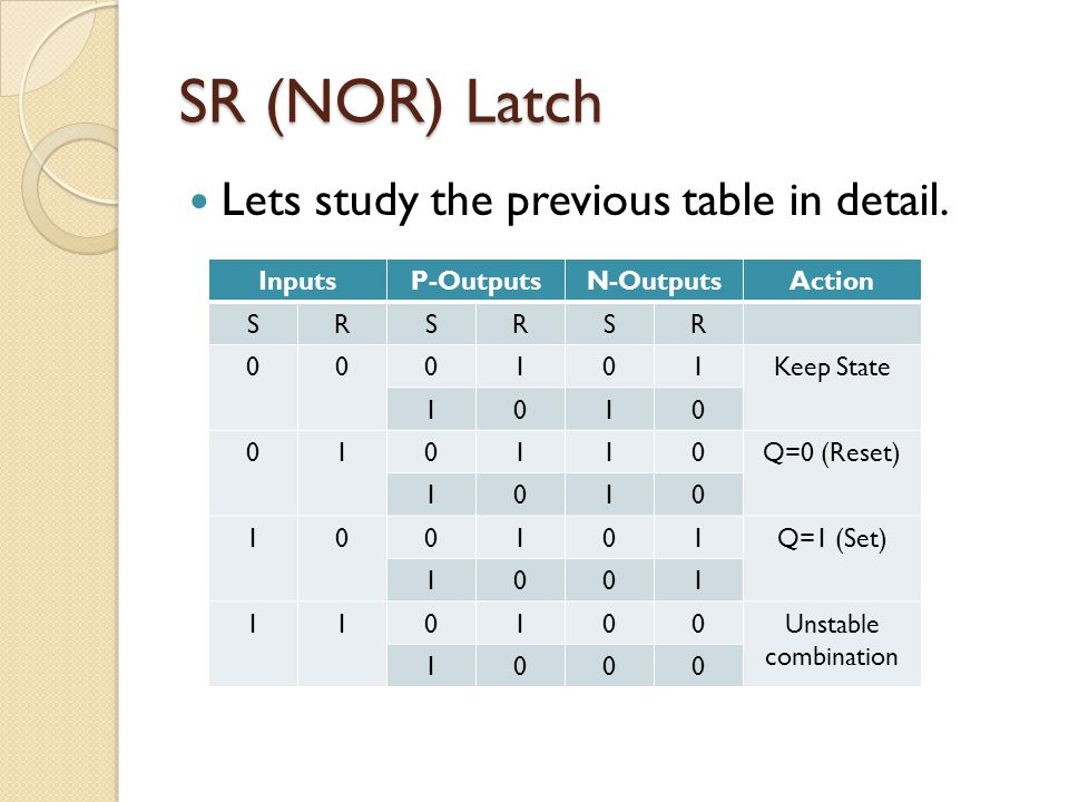 SR (NOR) Latch Lets study the previous table in detail.