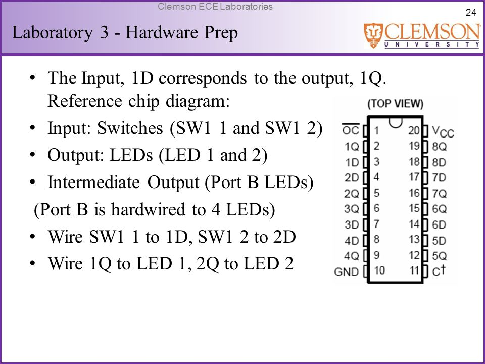 24 Clemson ECE Laboratories Laboratory 3 - Hardware Prep The Input, 1D corresponds to the output, 1Q. Reference chip diagram: Input: Switches (SW1 1 a