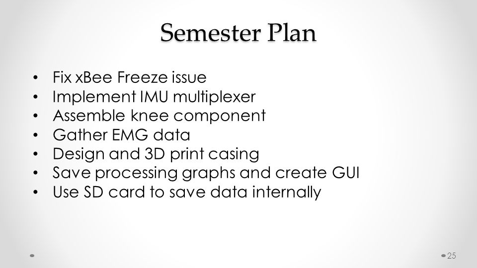 Semester Plan Fix xBee Freeze issue Implement IMU multiplexer Assemble knee component Gather EMG data Design and 3D print casing Save processing graphs and create GUI Use SD card to save data internally 25