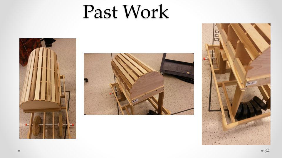 Past Work 34