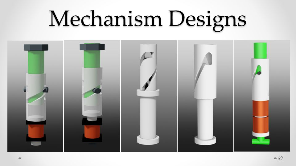 62 Mechanism Designs
