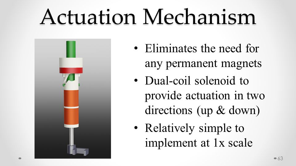 Actuation Mechanism 63 Eliminates the need for any permanent magnets Dual-coil solenoid to provide actuation in two directions (up & down) Relatively simple to implement at 1x scale