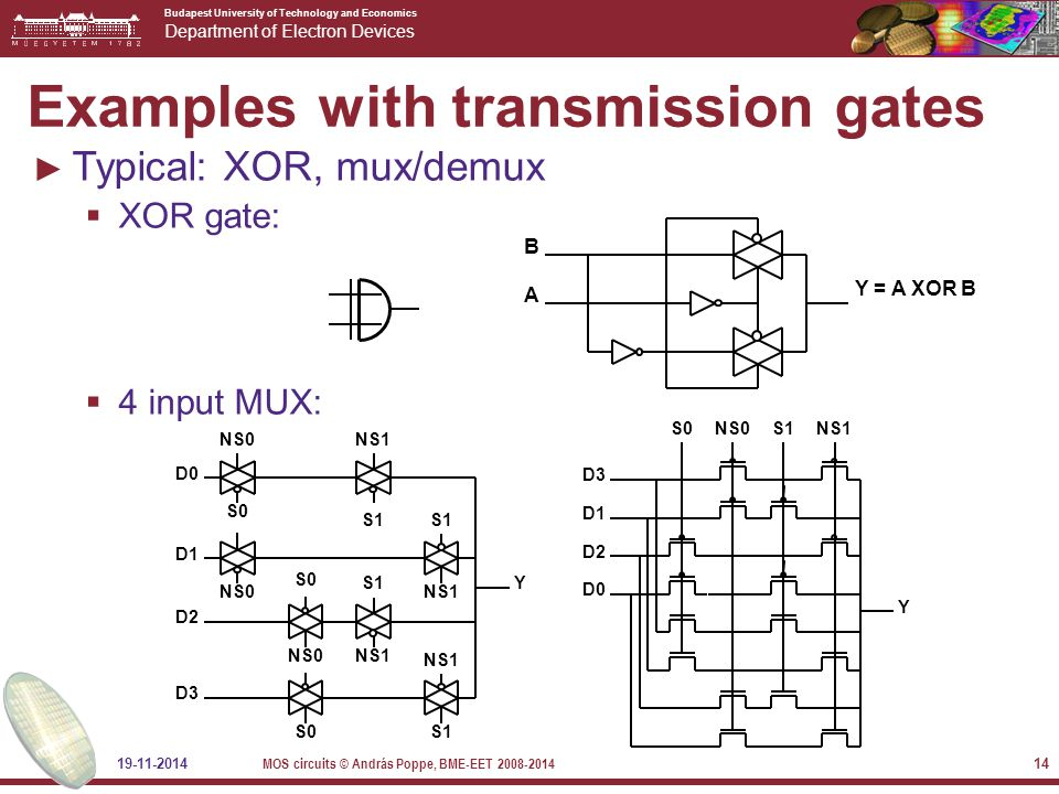 Budapest University of Technology and Economics Department of Electron Devices 19-11-2014 MOS circuits © András Poppe, BME-EET 2008-2014 14 Examples with transmission gates ► Typical: XOR, mux/demux  XOR gate:  4 input MUX: A B Y = A XOR B D0 D1 D2 D3 S0 NS0 Y NS1 S0 S1 S0S1NS0NS1 Y D3 D1 D2 D0